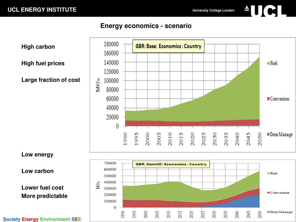 Energy economics - scenario