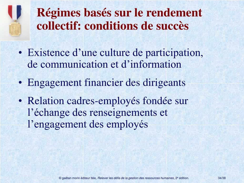 Régimes basés sur le rendement collectif: conditions de succès