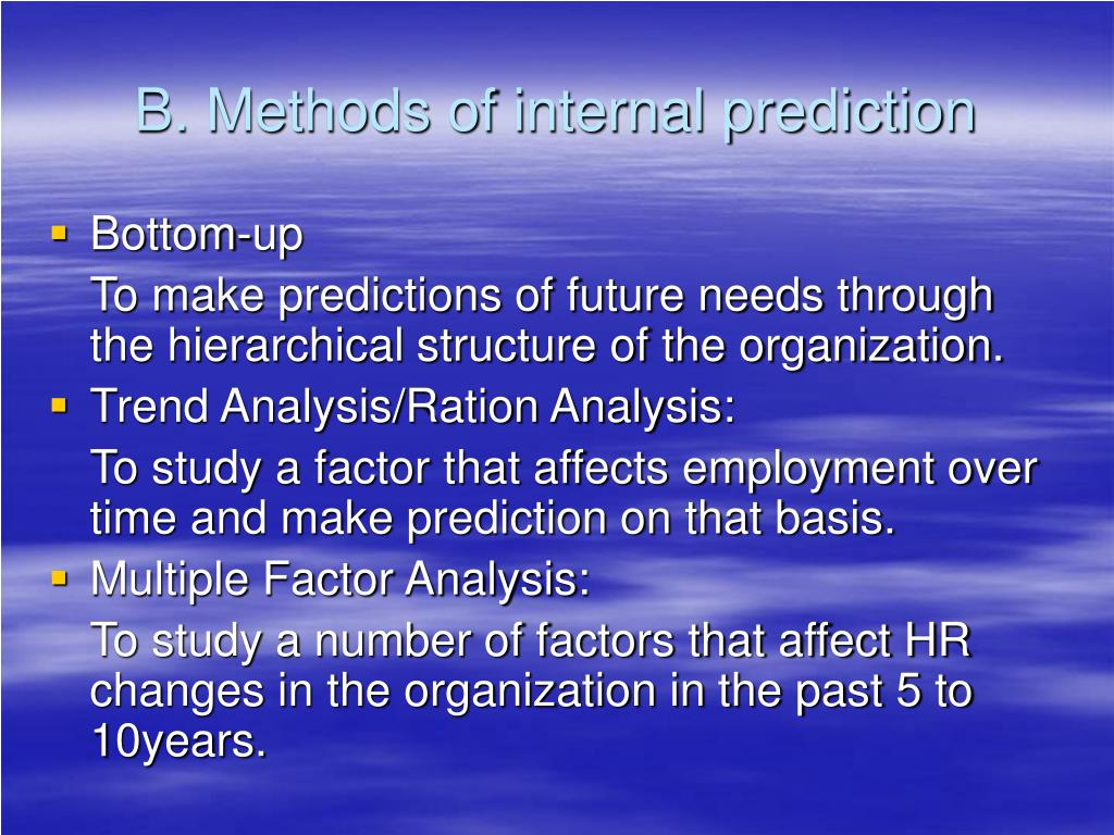 B. Methods of internal prediction