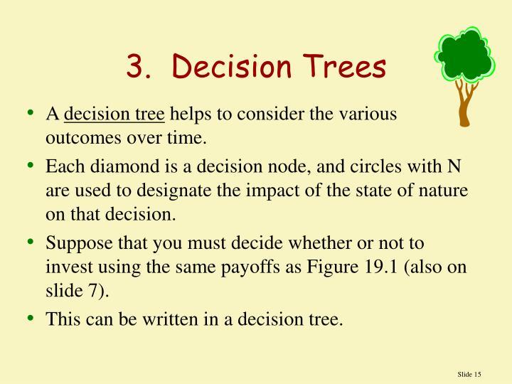3.  Decision Trees
