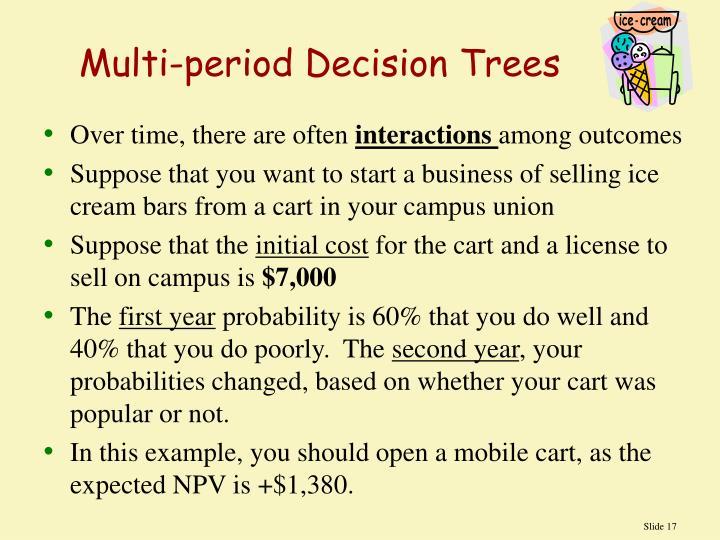 Multi-period Decision Trees