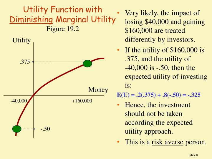 Utility Function with