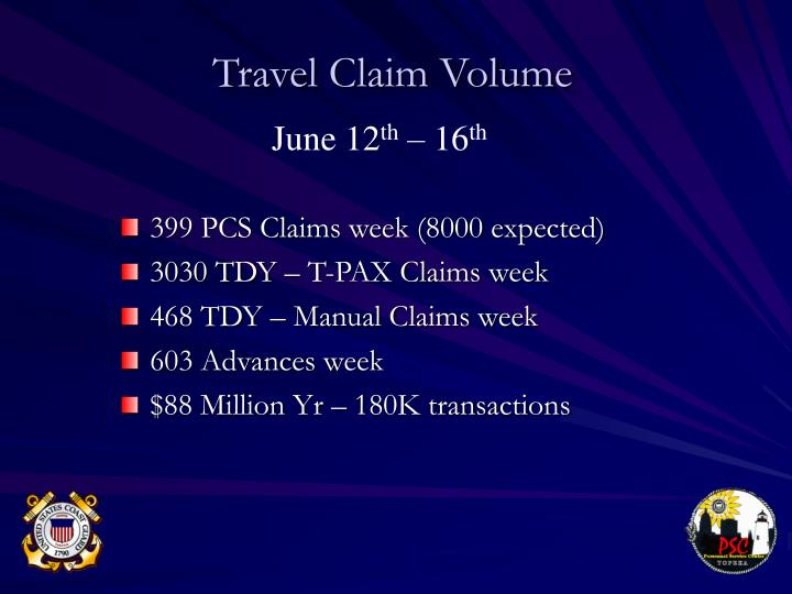 Travel Claim Volume