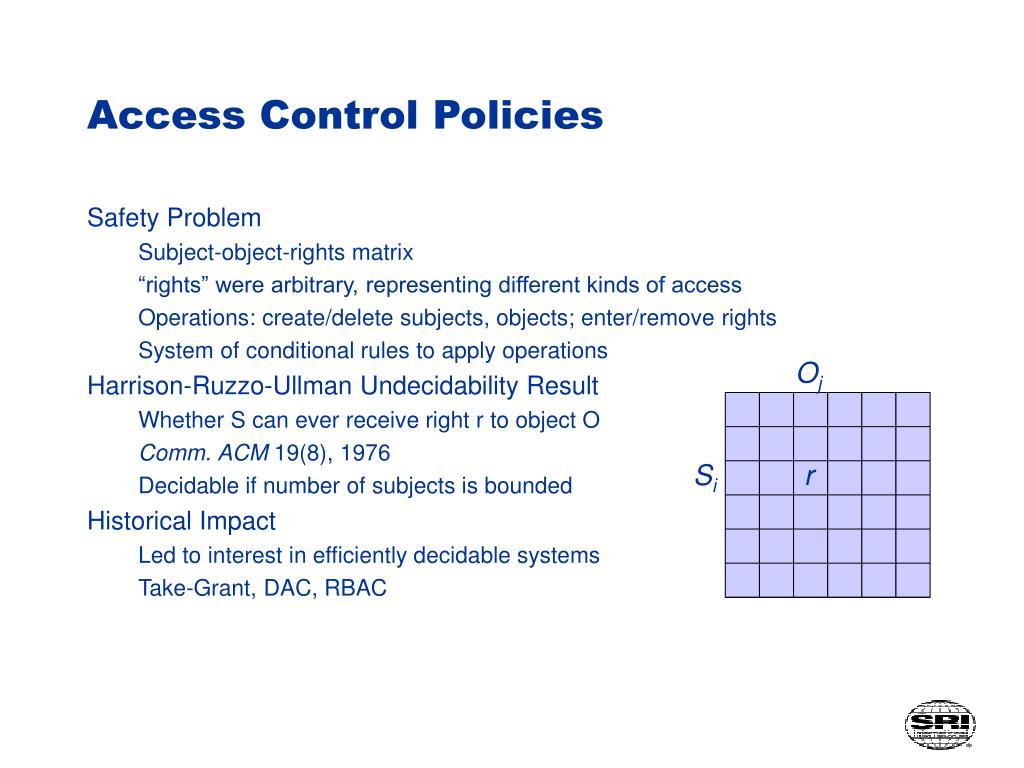 Access Control Policies