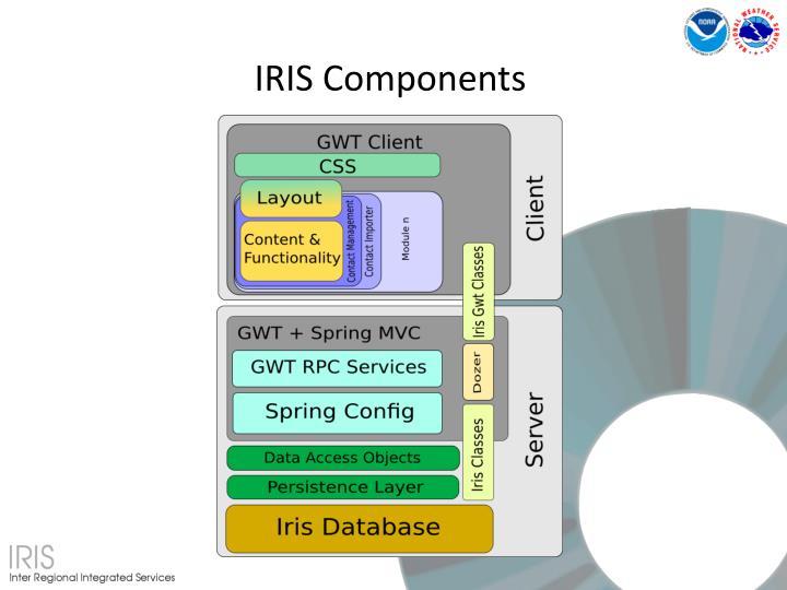 IRIS Components