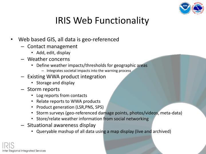IRIS Web Functionality