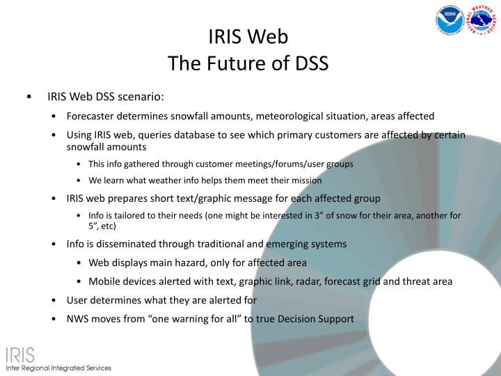 IRIS Web