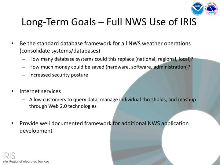 Long-Term Goals – Full NWS Use of IRIS
