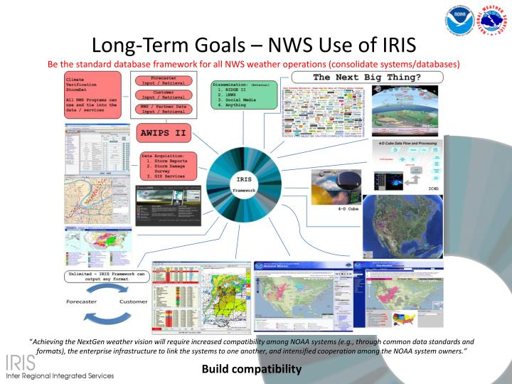 Long-Term Goals – NWS Use of IRIS