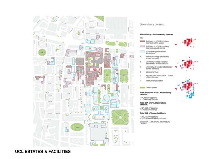 UCL ESTATES & FACILITIES