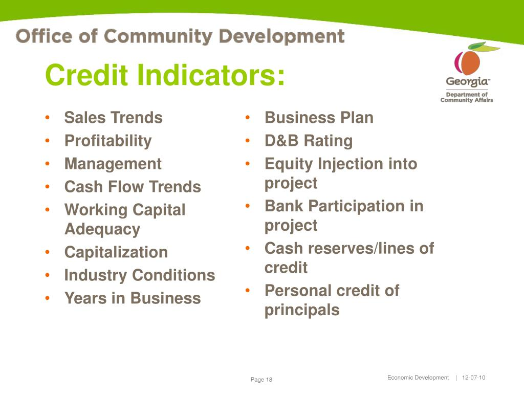 Credit Indicators: