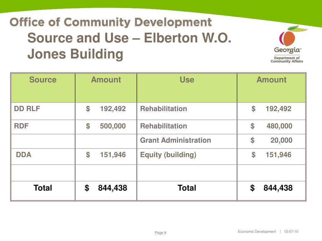 Source and Use – Elberton W.O. Jones Building