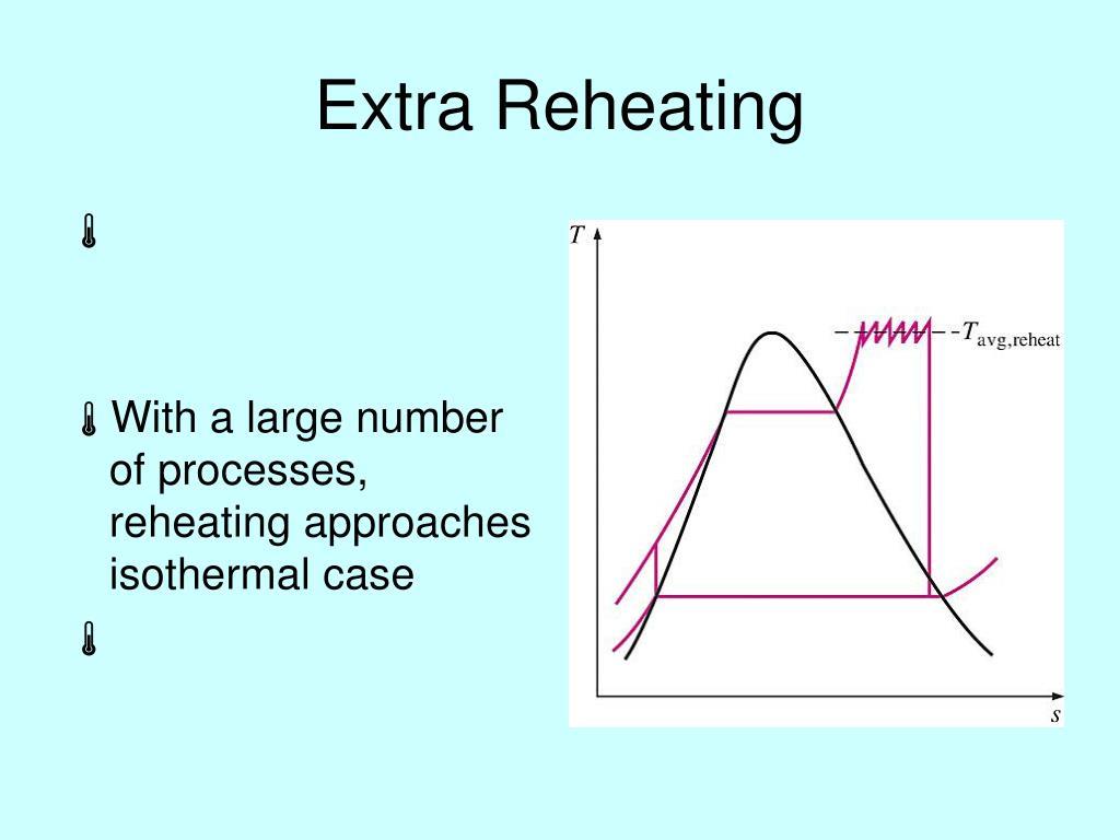 Extra Reheating