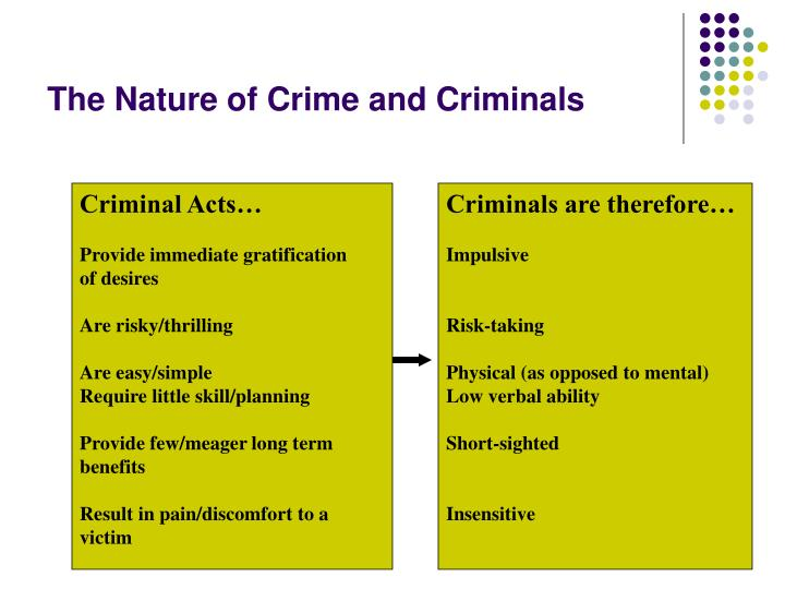 The Nature of Crime and Criminals