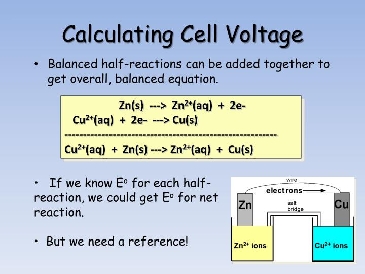 Calculating Cell Voltage