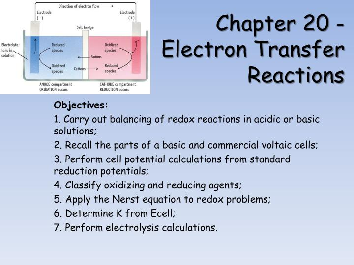 Chapter 20 electron transfer reactions