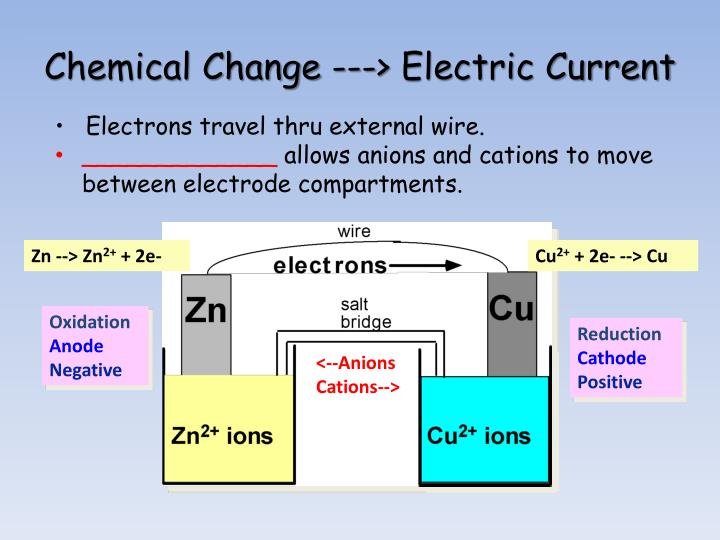Chemical Change --->