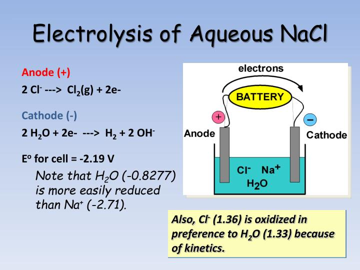 Electrolysis of Aqueous