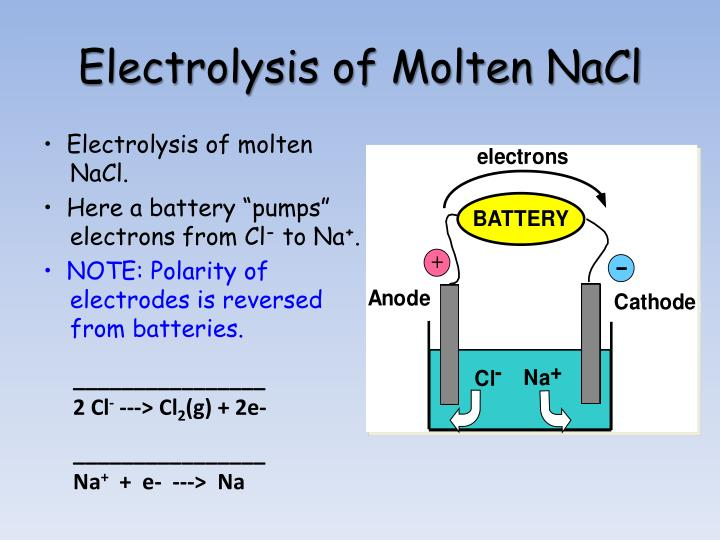 Electrolysis of Molten