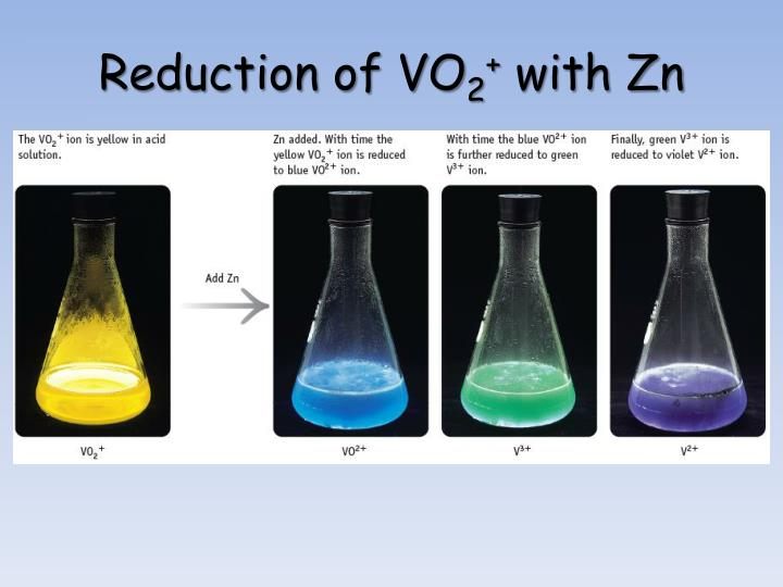 Reduction of VO
