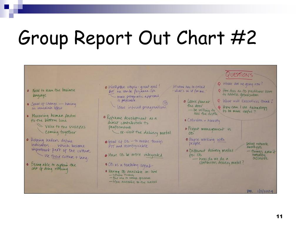 Group Report Out Chart #2