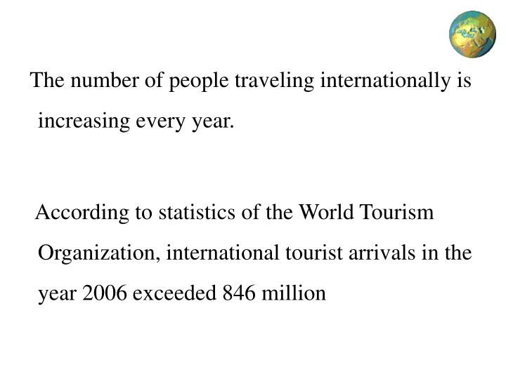 The number of people traveling internationally is increasing every year.