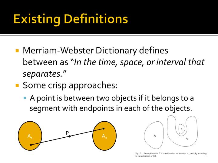 Existing Definitions