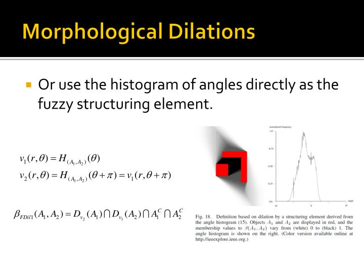Morphological Dilations
