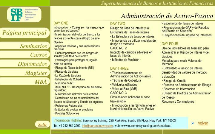 Administración de Activo-Pasivo