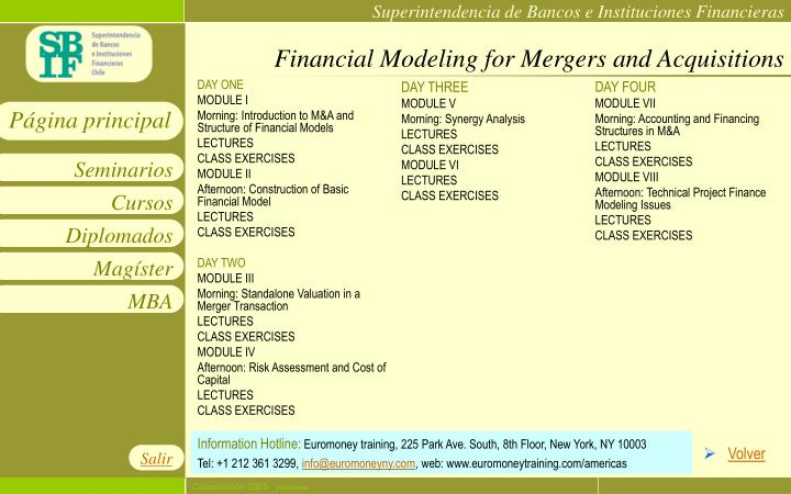 Financial Modeling for Mergers and Acquisitions