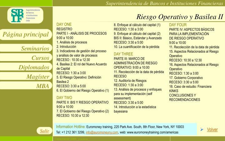 Riesgo Operativo y Basilea II