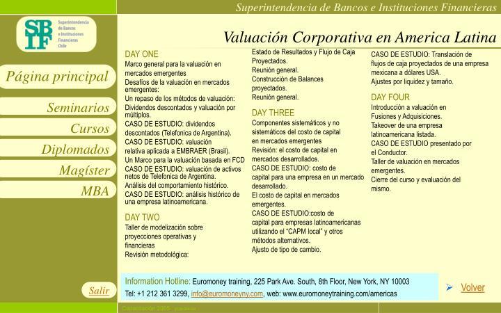 Valuación Corporativa en America Latina