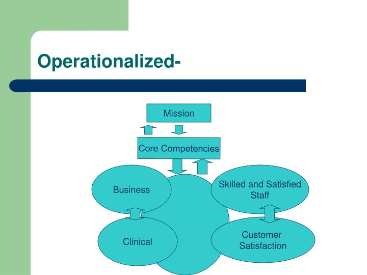 Operationalized-