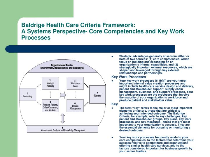 Baldrige Health Care Criteria Framework: