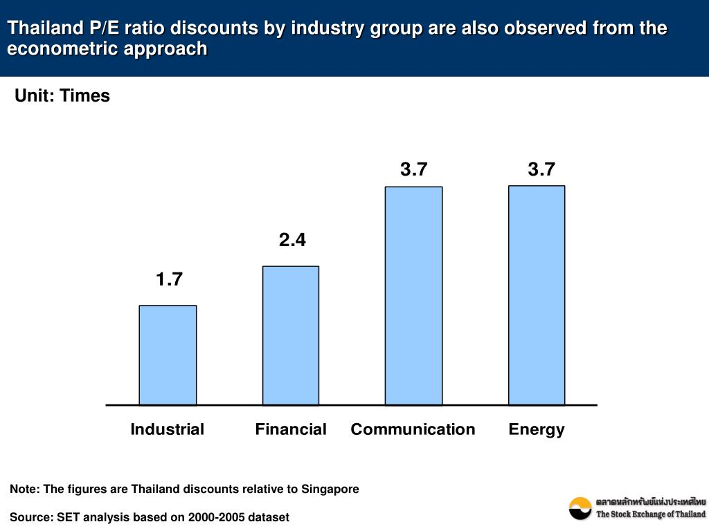 Thailand P/E ratio discounts by industry group are also observed from the econometric approach
