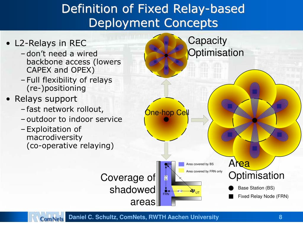 Definition of Fixed Relay-based Deployment Concepts