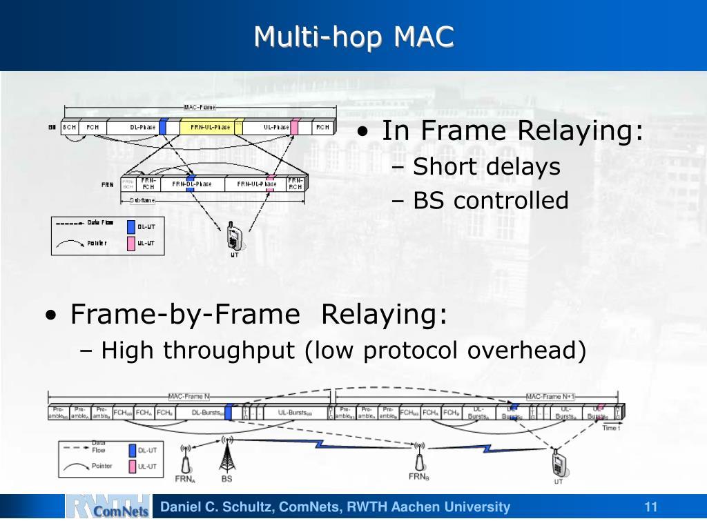 Multi-hop MAC