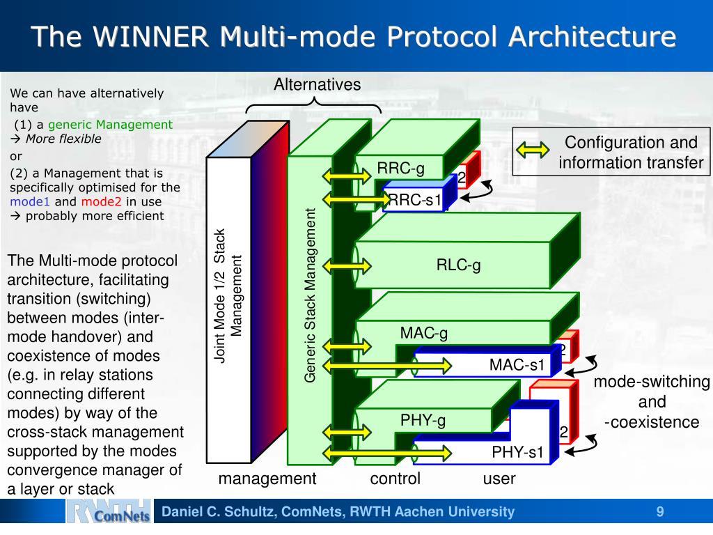 The WINNER Multi-mode Protocol Architecture