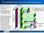 the winner multi mode protocol architecture