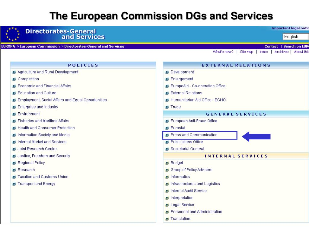 The European Commission DGs and Services