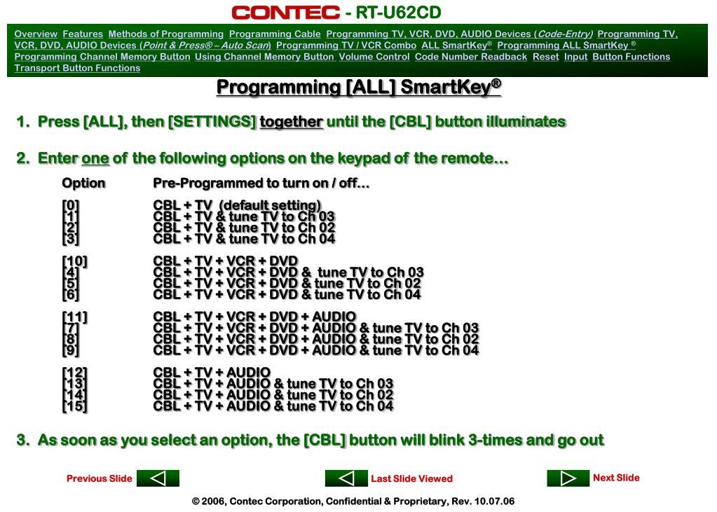 Programming [ALL] SmartKey