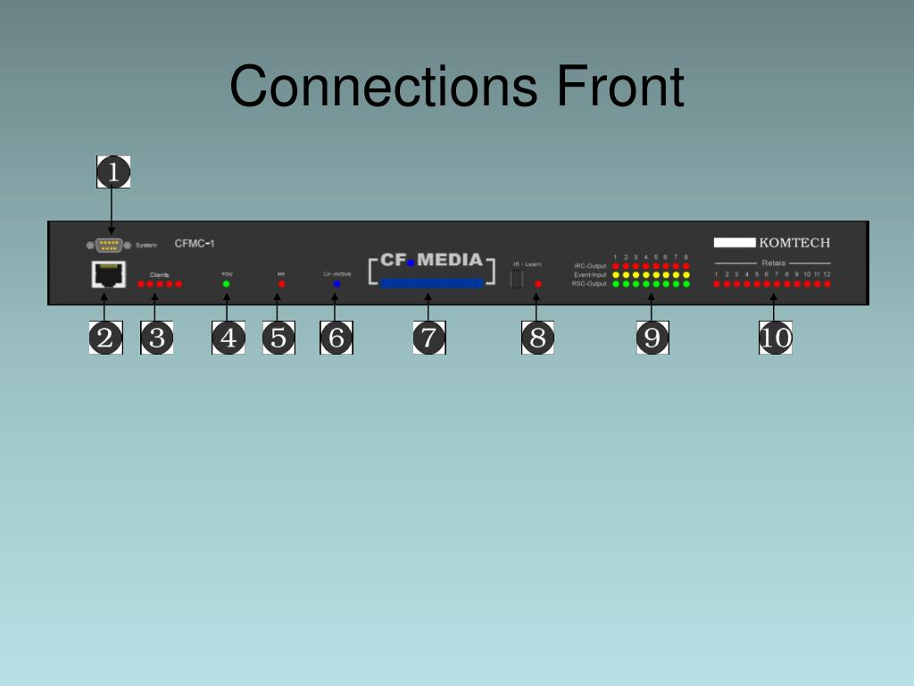 Connections Front