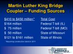 martin luther king bridge coupler funding sources