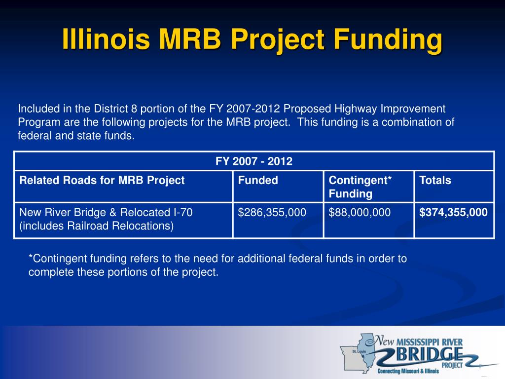 Illinois MRB Project Funding