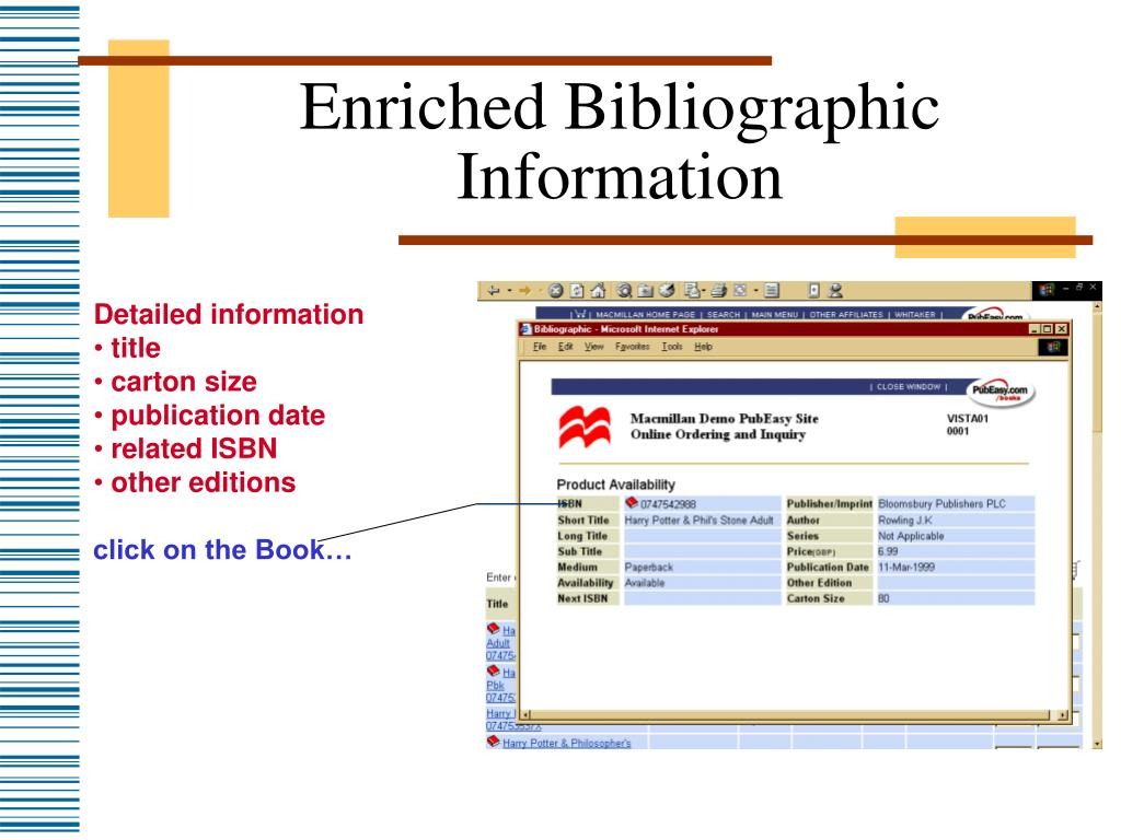 Enriched Bibliographic Information
