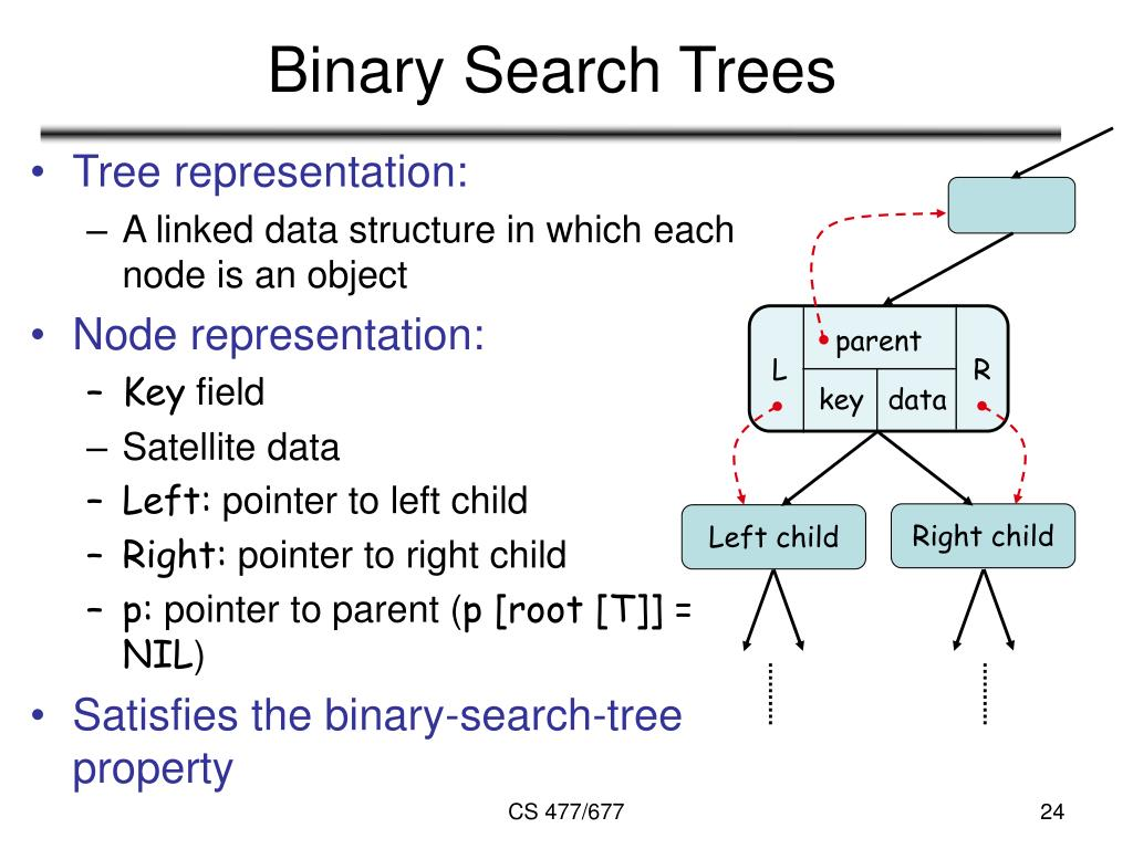 binary search tree investigation