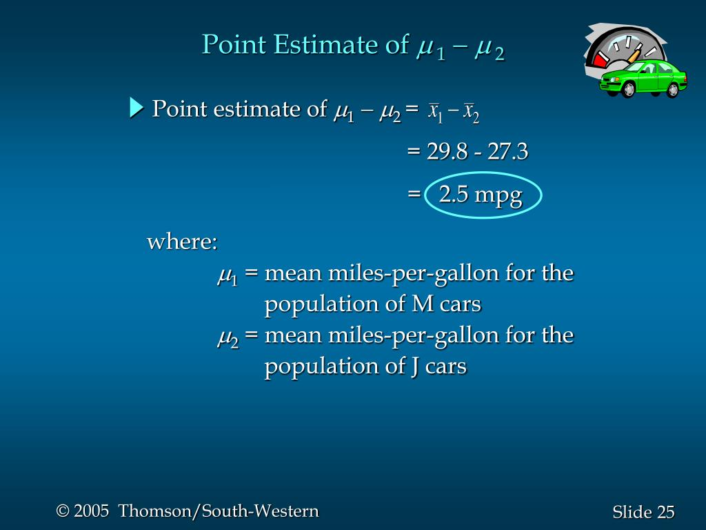 Point Estimate of