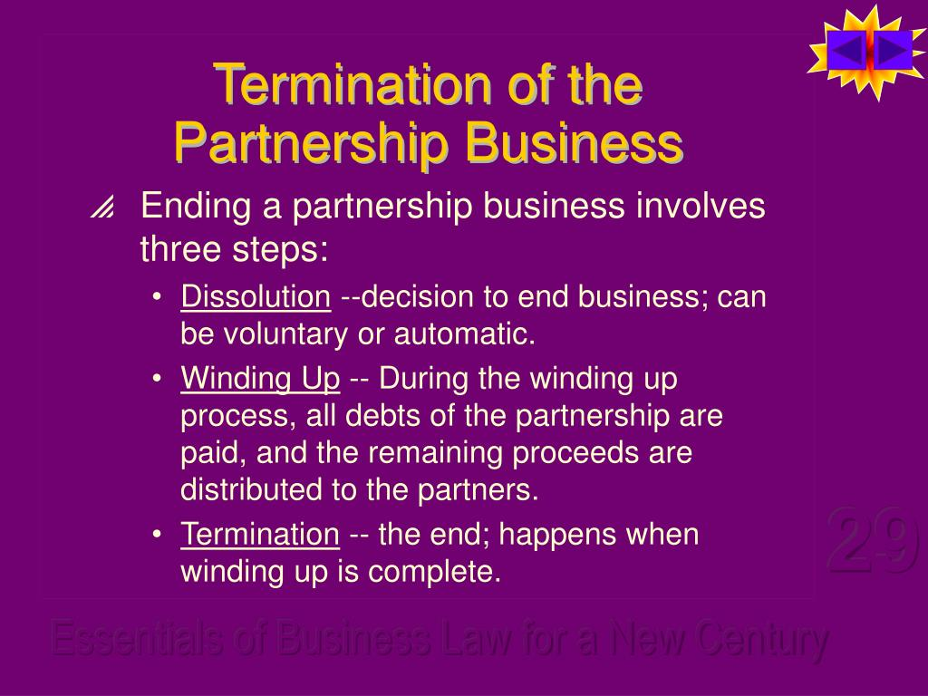 Termination of the Partnership Business