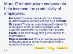 more it infrastructure components help increase the productivity of employees