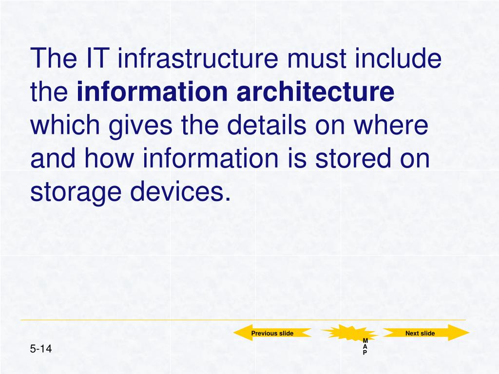 The IT infrastructure must include the